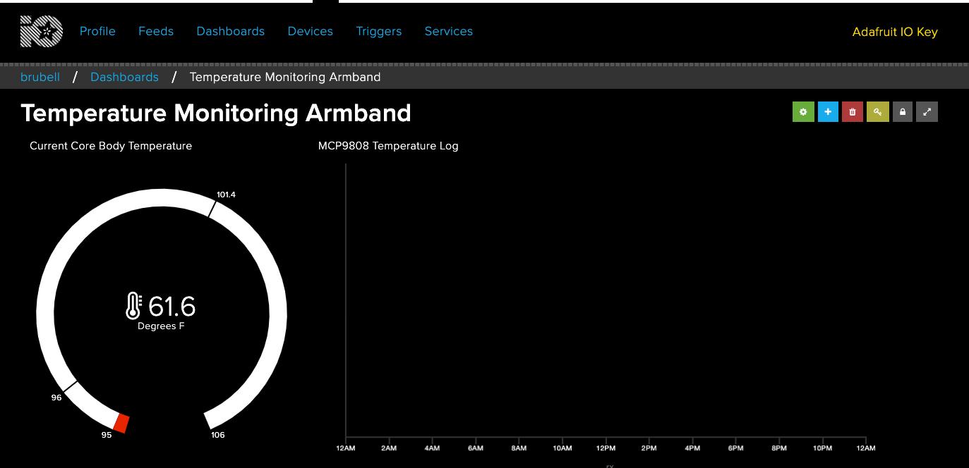 sensors_IO_-_Temperature_Monitoring_Armband.png