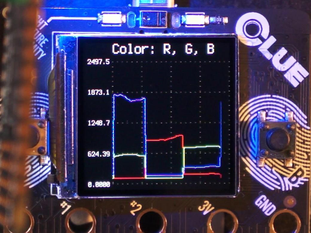 sensors_clue-plotter-color-sensor-rgblevelmystery-1.jpeg