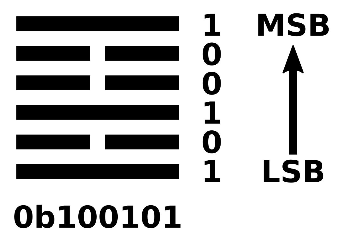 circuitpython_hexagram_breakdown.png