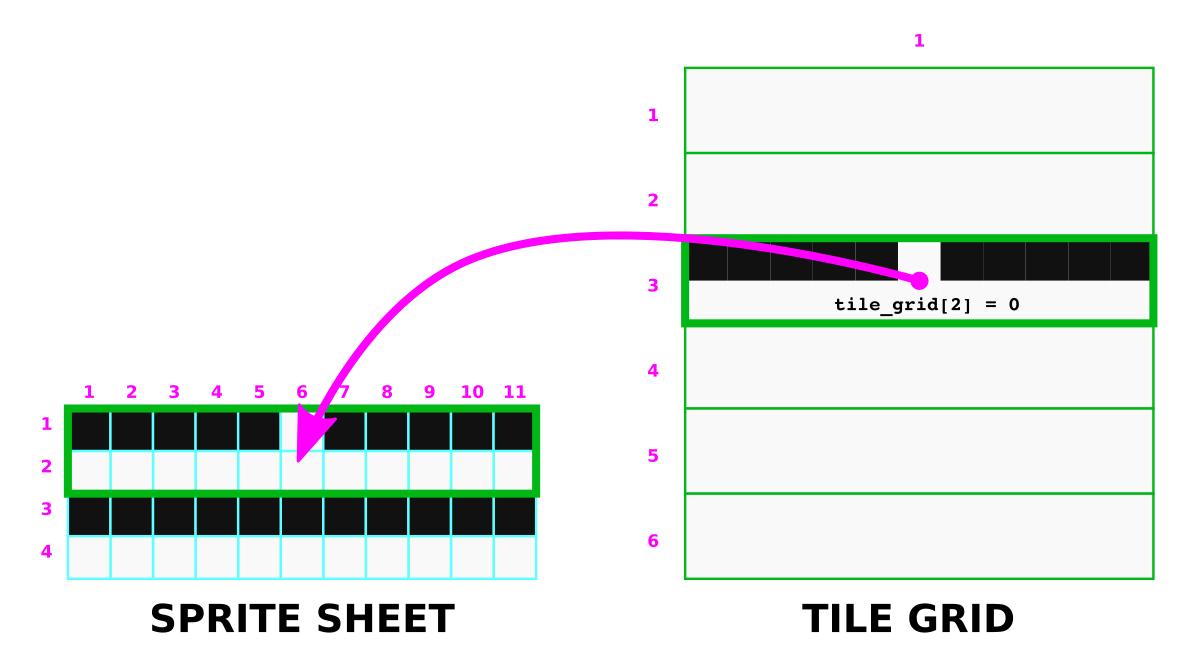 circuitpython_sheet_grid.png