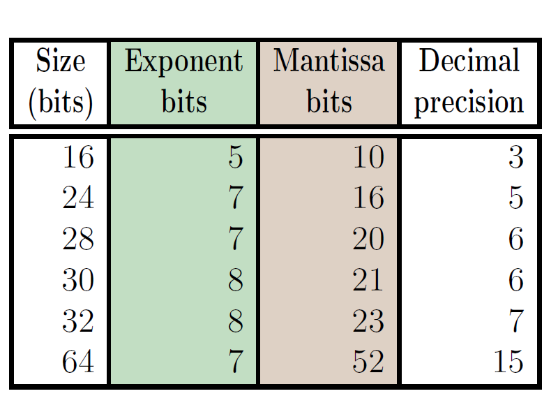 sensors_fpsizes-summary-cleaned-43.png