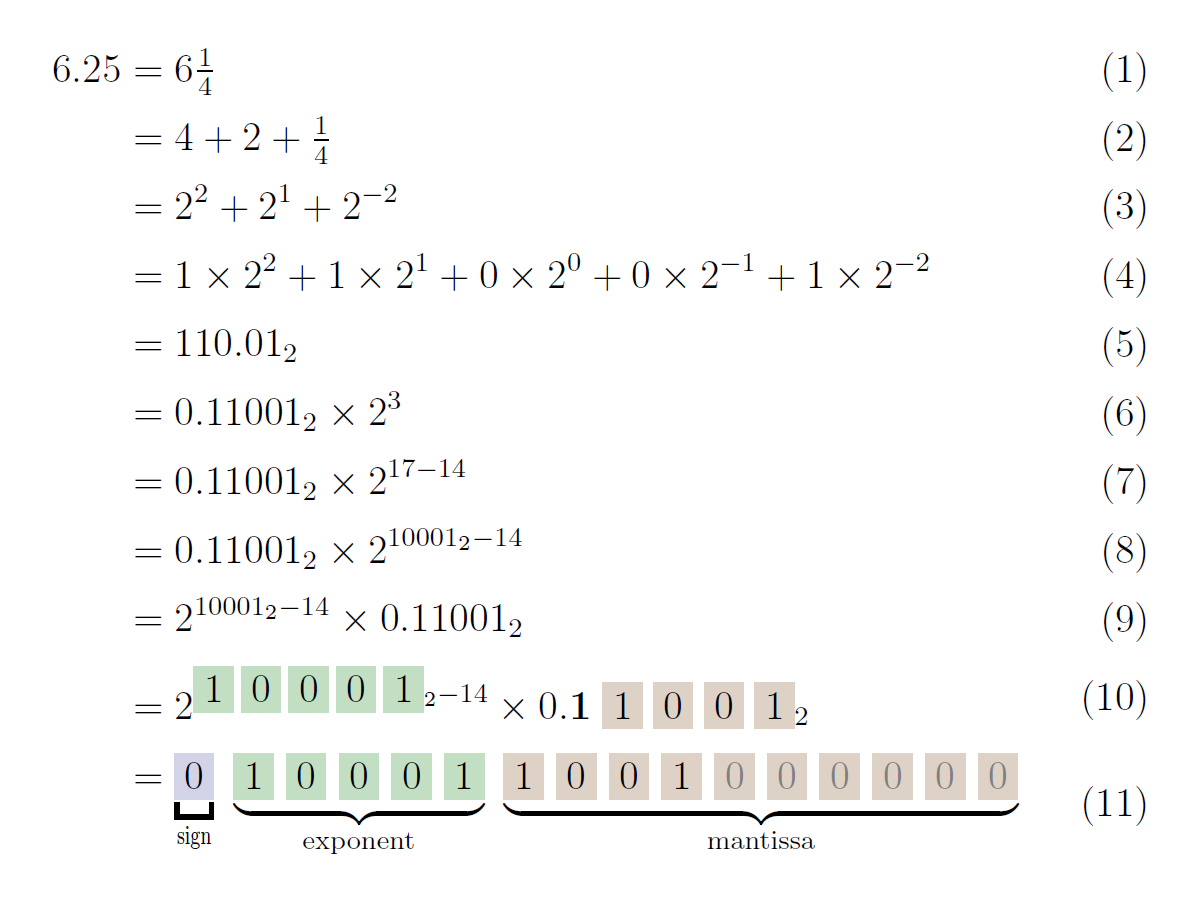 sensors_csp-fp16-example-1200x900.png