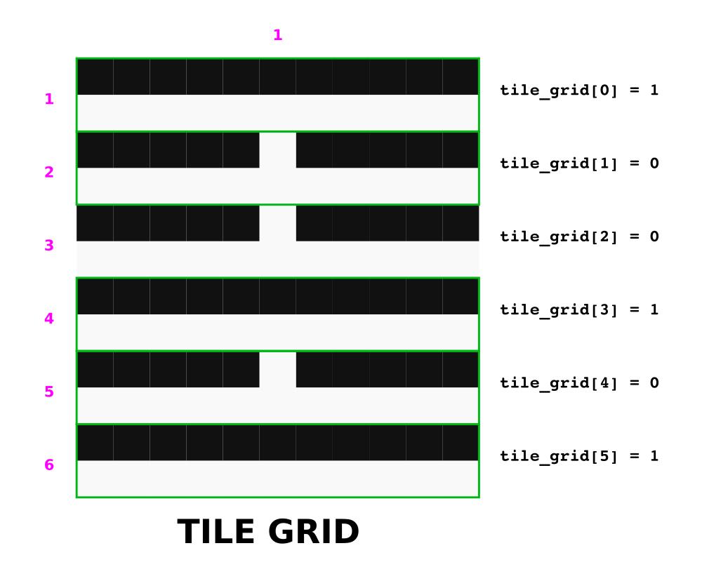 circuitpython_hex_tilegrid.png