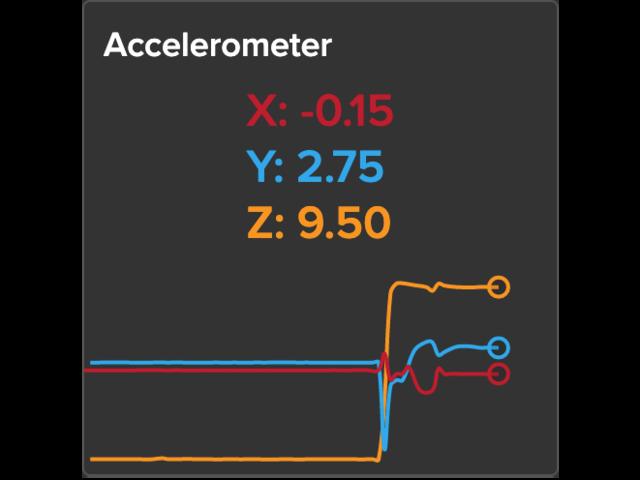 sensors_Graph_Panel.jpg