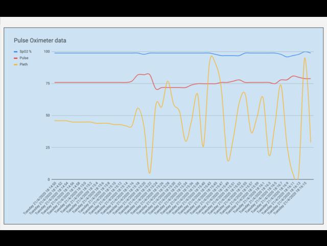 biometric_data1.png
