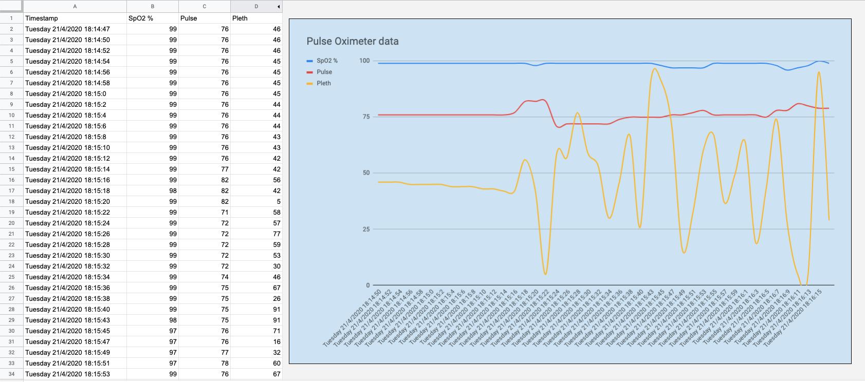 biometric_data2.png