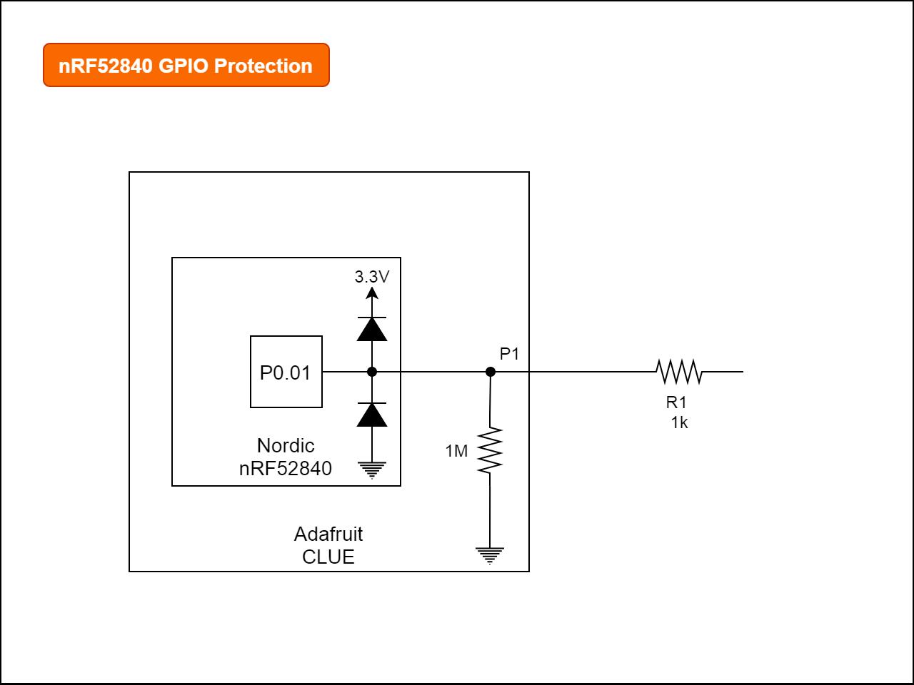 sensors_clue-nrf52840-gpio-pad-protection-v1.png