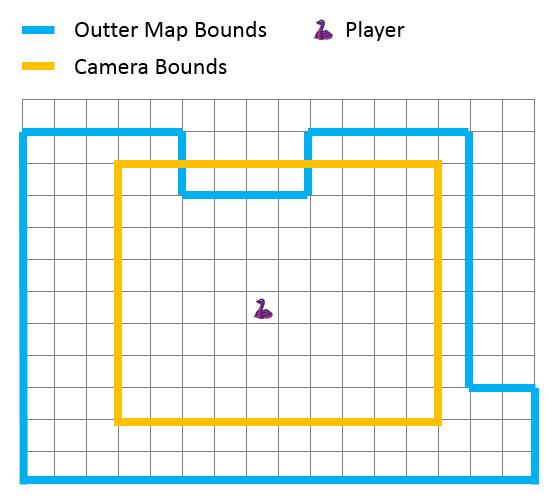 gaming_map_camera.png