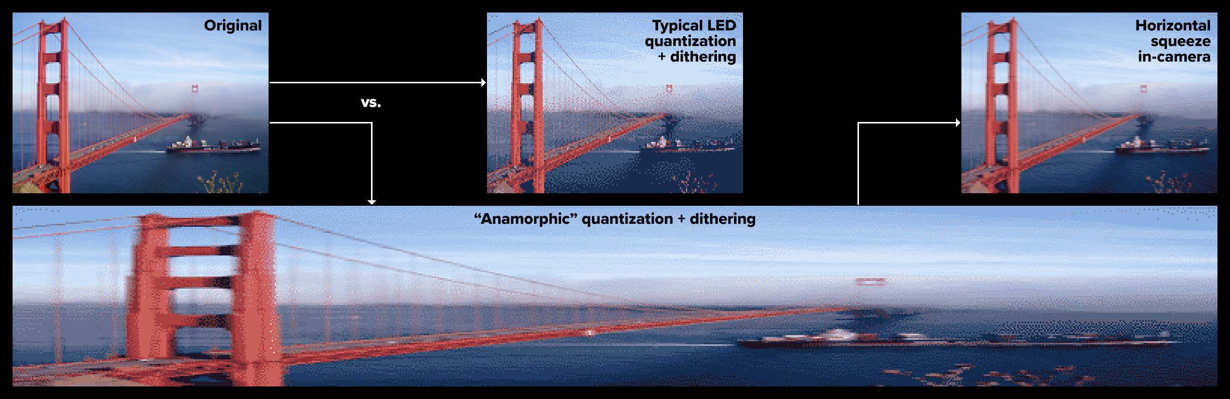 led_strips_anamorphic-dither-diagram.jpg