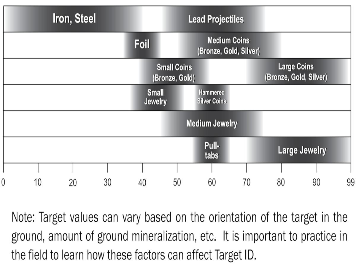 sensors_garrett-target-id-chart-intl-43.jpg