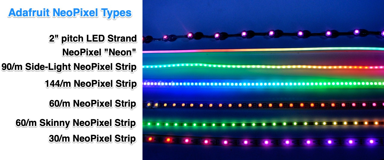 led_pixels_neopixel_types.jpg