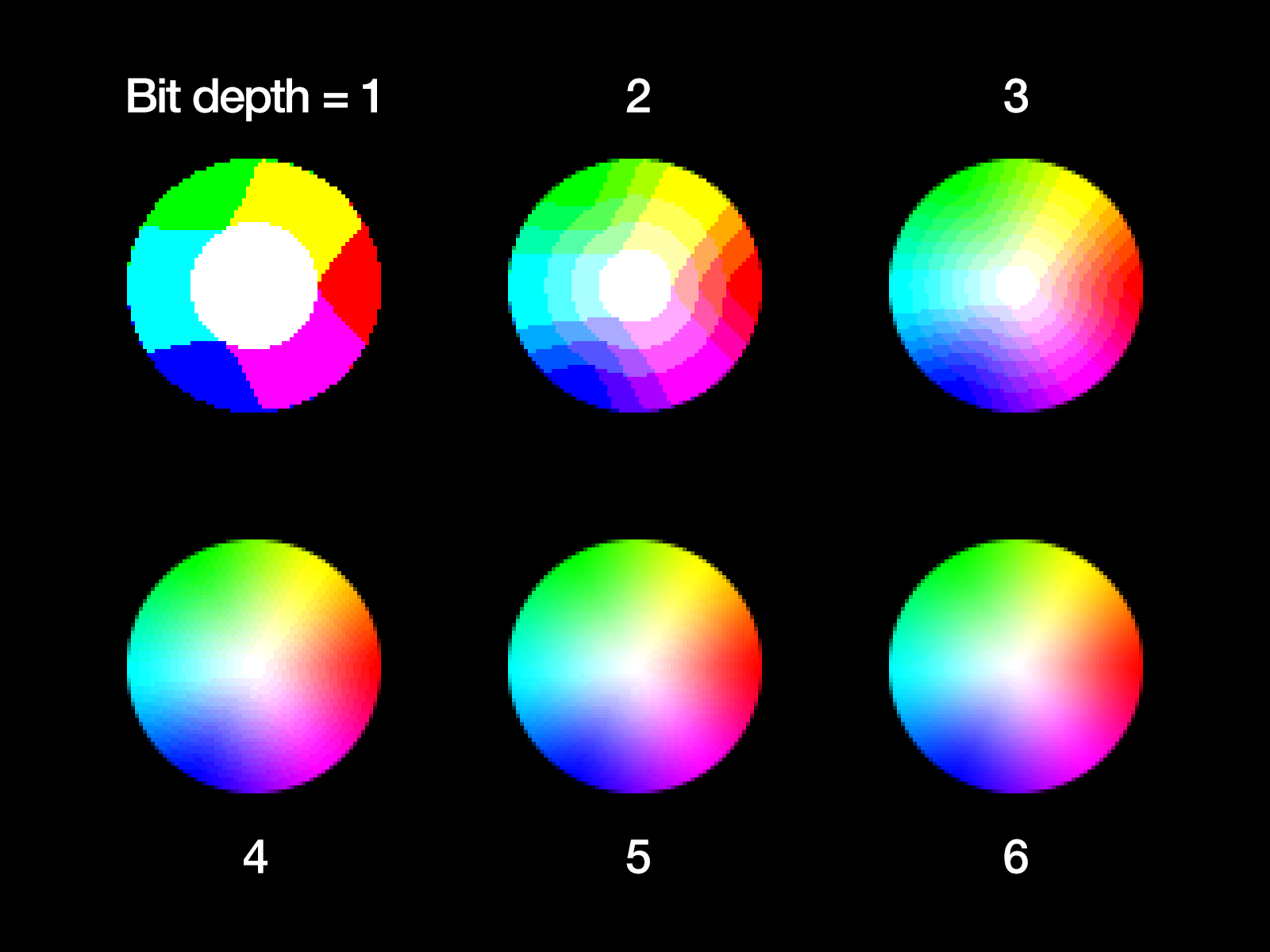 led_matrices_bit-depths.png