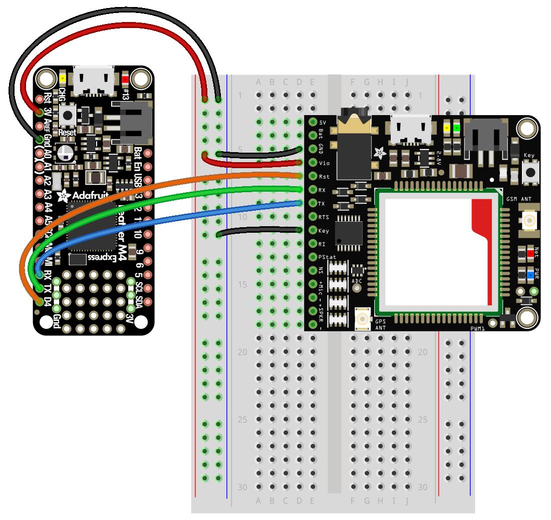 circuitpython_fona_808_cpy.png