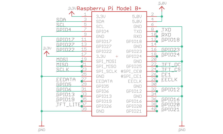 adafruit_products_Color_TFT_Bonnet_Pi_Connector_Sch.png