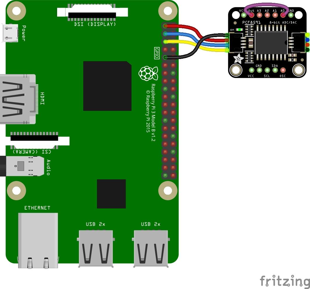 adafruit_products_PCF8591_RasPi_I2C_STEMMA_bb.jpg