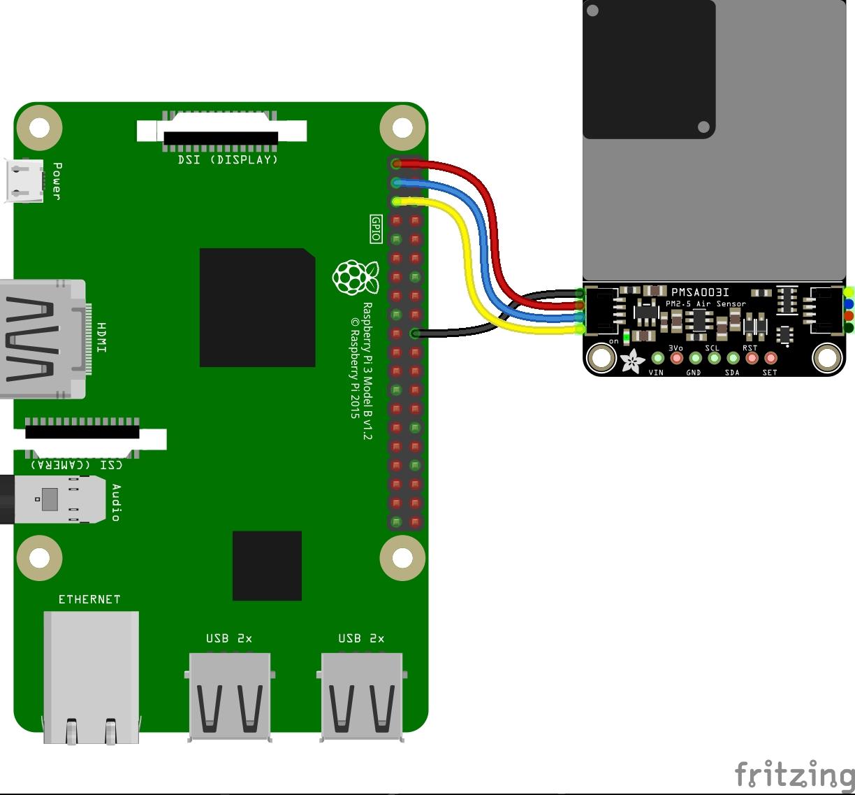 sensors_PMSA300I_RasPi_STEMMA_bb.jpg