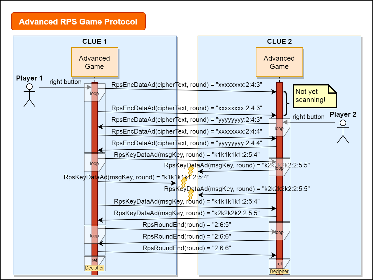 circuitpython_advanced-rpsgame-protocol-v3.png