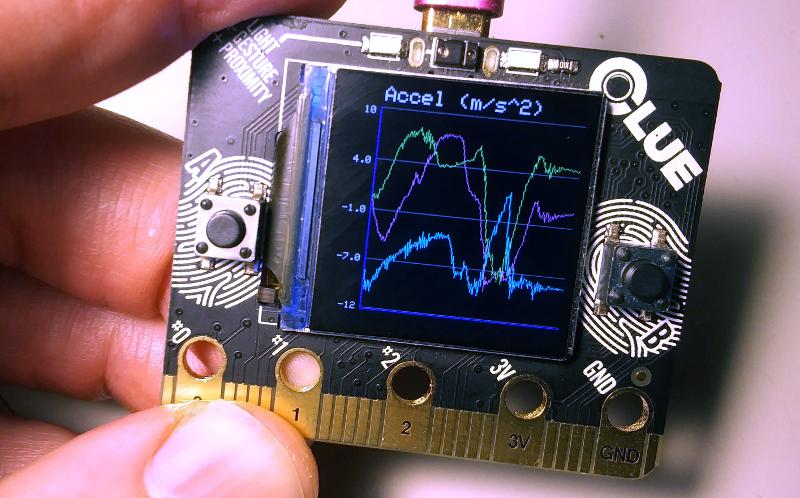 sensors_clue_plotter.jpg