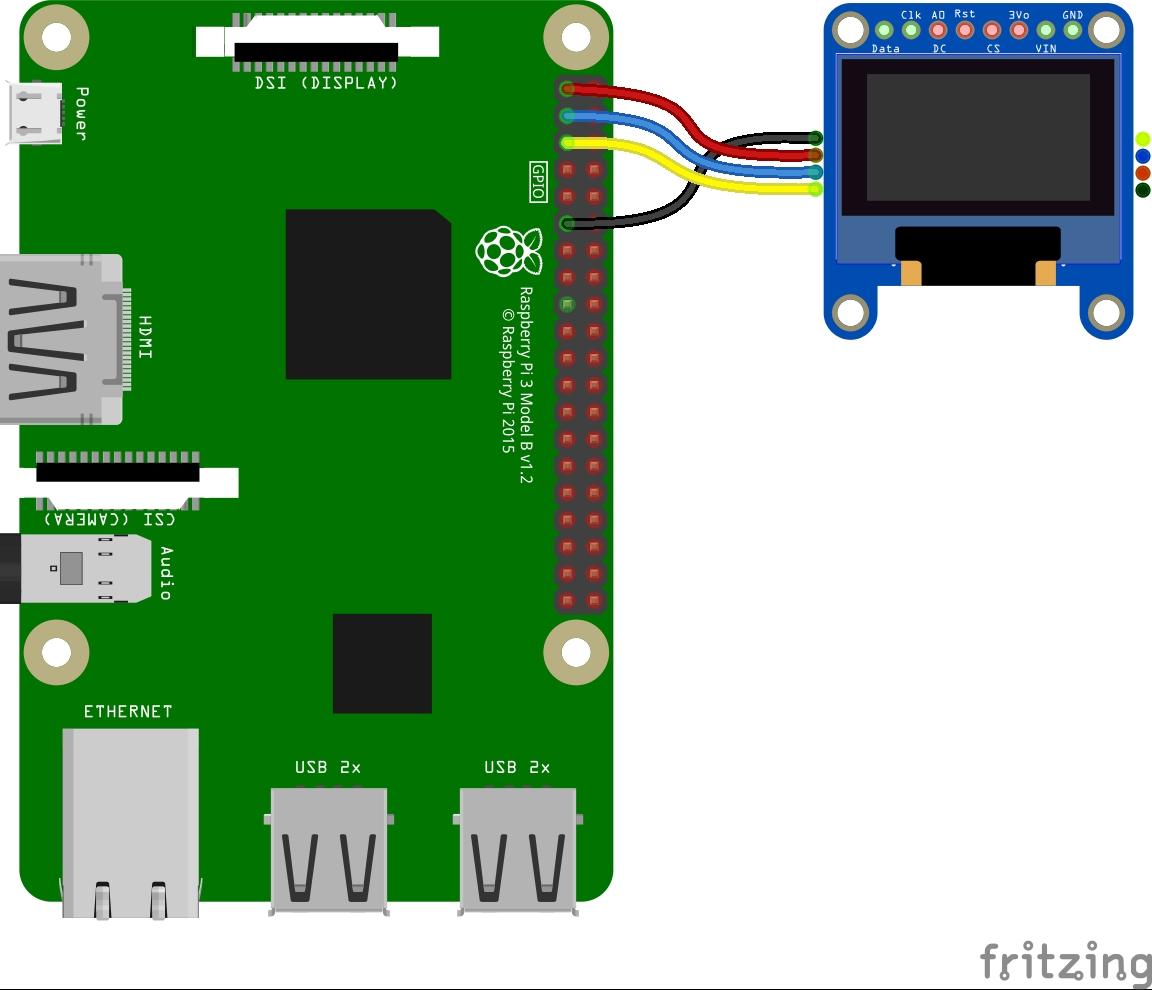 adafruit_products_0-96in_OLED_RasPi_STEMMA_bb.jpg
