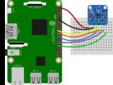 sensors_LIS3DH_original_RasPi_SPI.jpg
