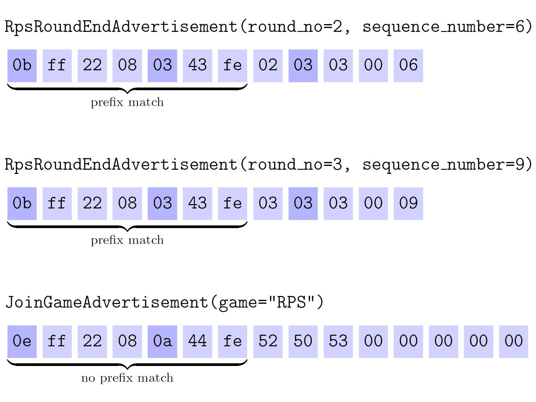 circuitpython_advertisement-prefix-matching-example1-1800x1350.jpg