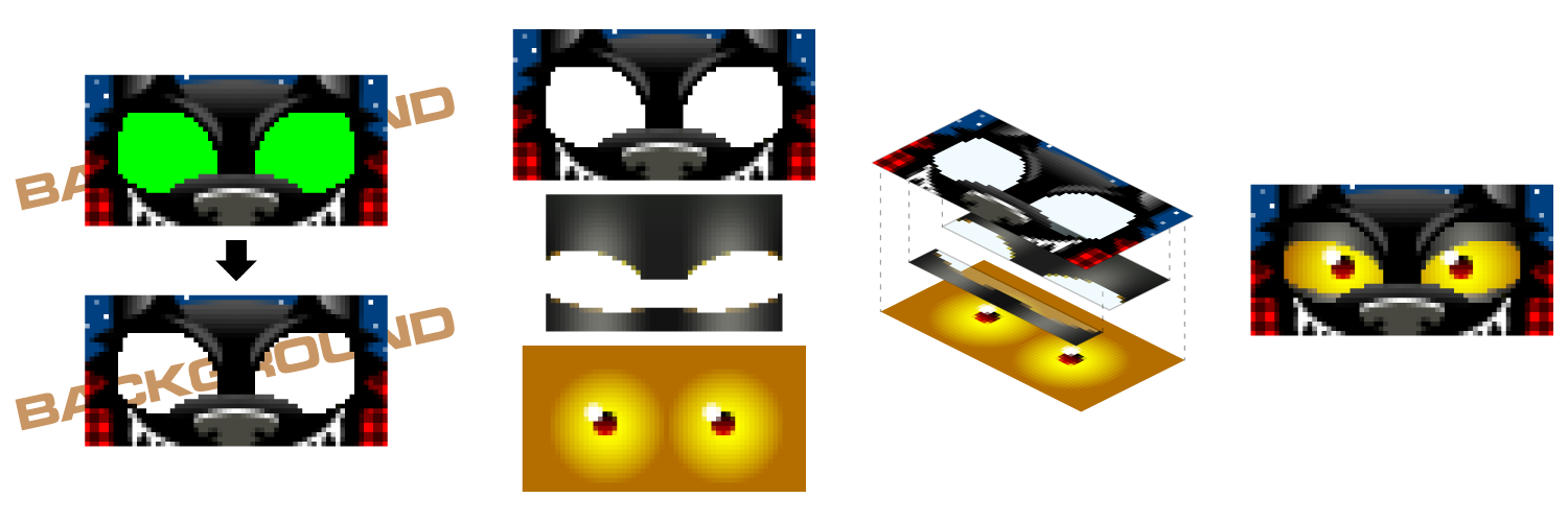 led_matrices_eye-layer-stacking.png