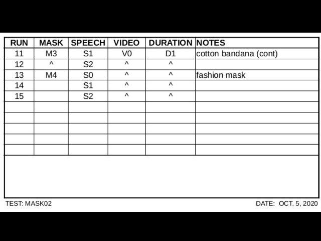 sensors_mask02_runlog_11-20.jpg