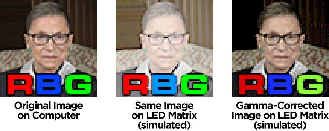 led_matrices_Gamma-Fix-Comparison.png