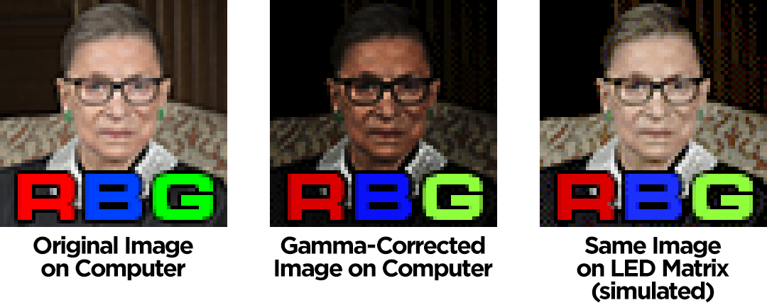 led_matrices_Gamma-Fix-Comparison-2.png