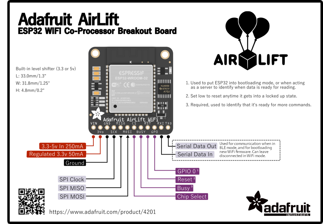 adafruit_products_Adafruit_AirLift_Pinouts_with_BLE.png