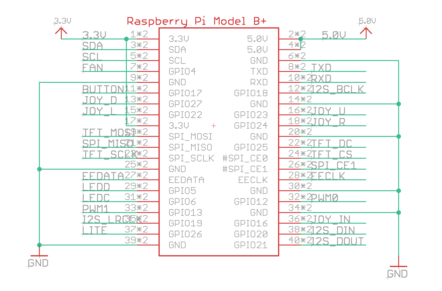 adafruit_products_Braincraft_HAT_RasPi_pinouts_schematic.png
