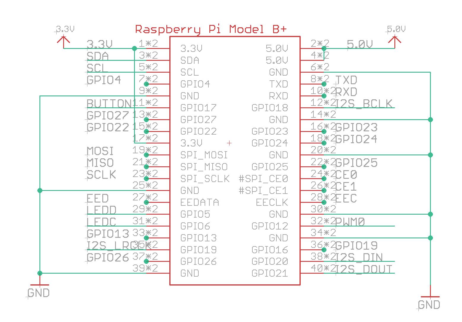adafruit_products_Voice_Bonnet_RasPi_pinouts_schematic.png