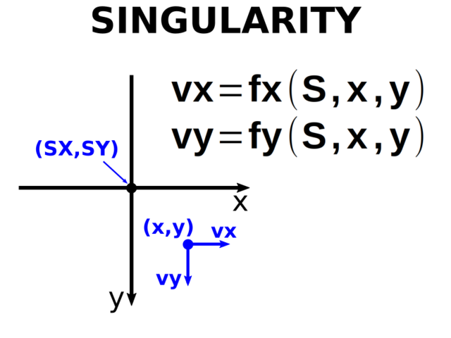 led_matrices_singularity_generic.png