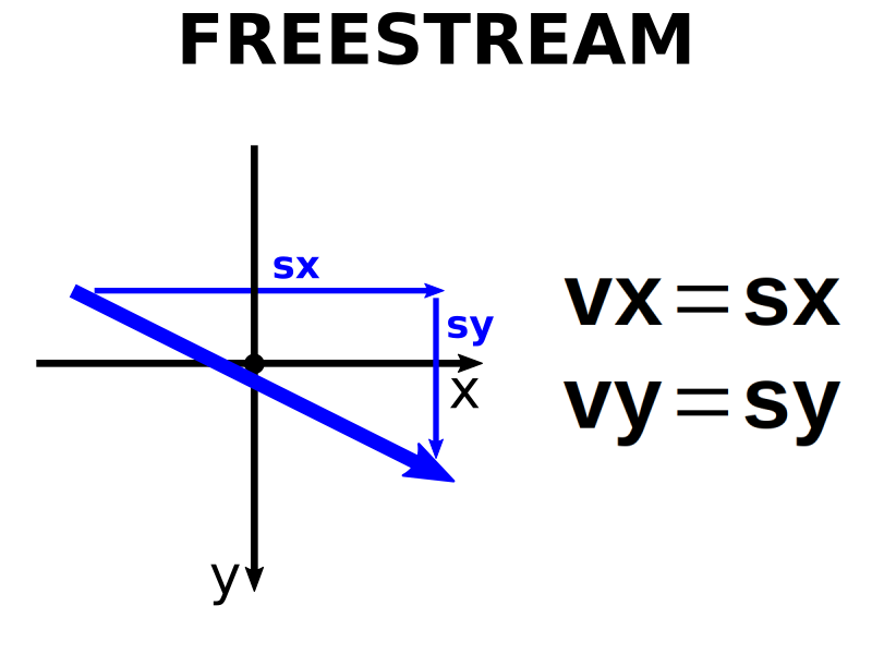 led_matrices_singularity_freestream.png