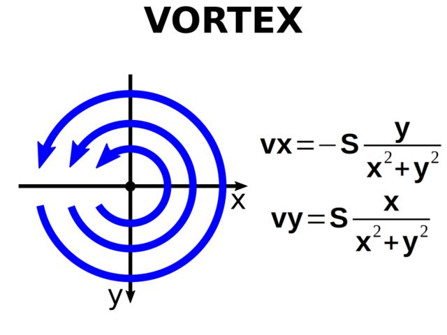 led_matrices_singularity_vortex.png