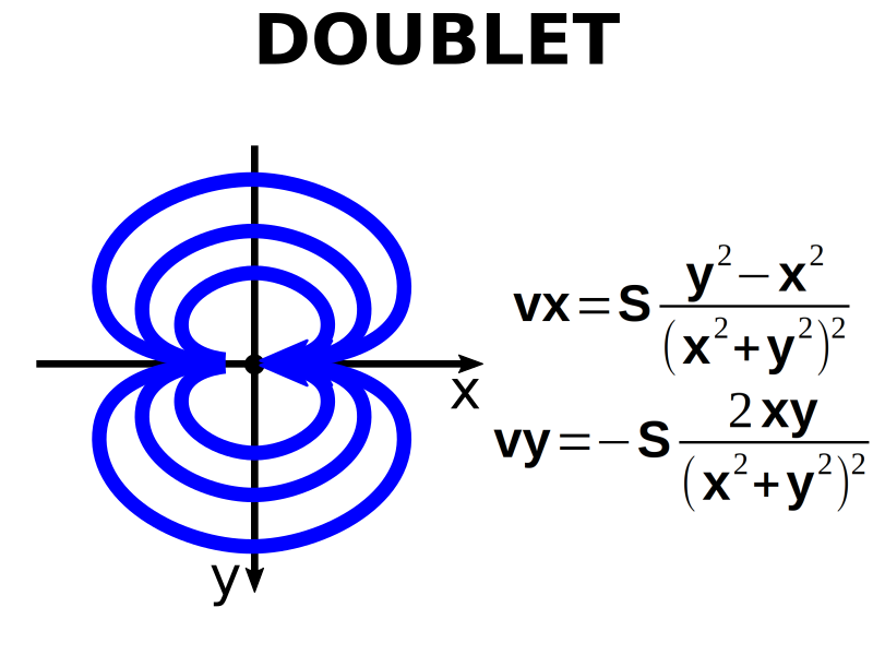 led_matrices_singularity_doublet.png