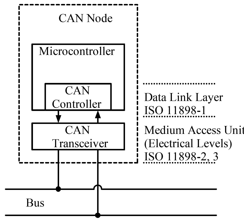 circuitpython_CAN_Node.png