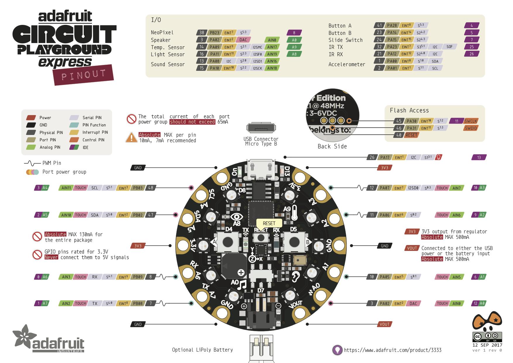 hacks_circuit_playground_Adafruit_Circuit_Playground_Express_Pinout.png