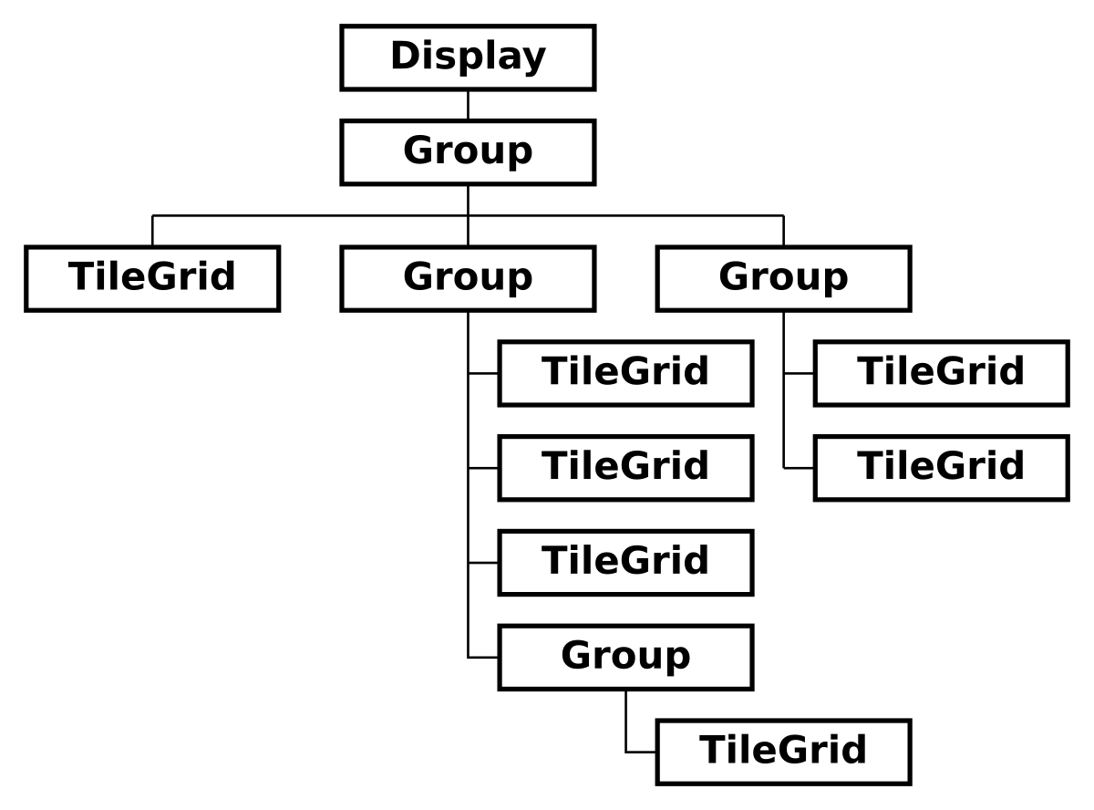 lcds___displays_displayio_chart_01.png