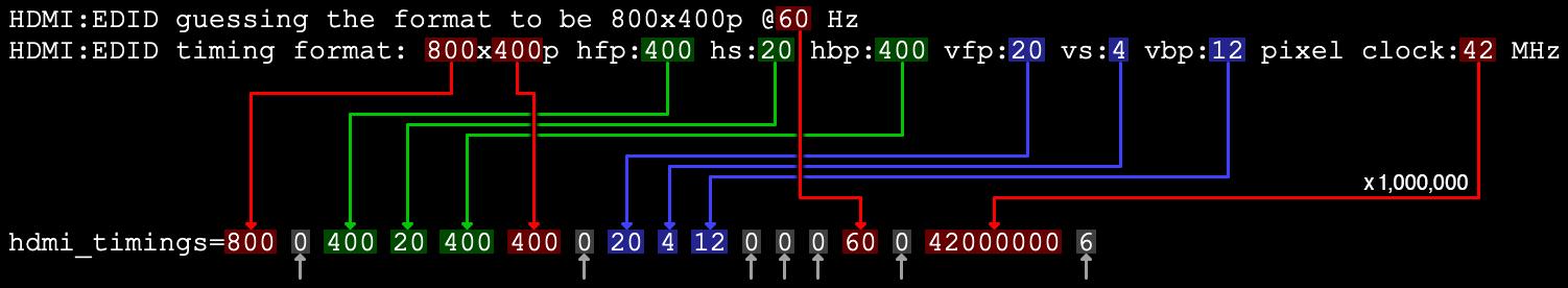 raspberry_pi_htmi-timings-diagram-1.png
