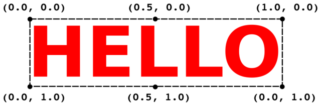 lcds___displays_adabox_text_bound.png