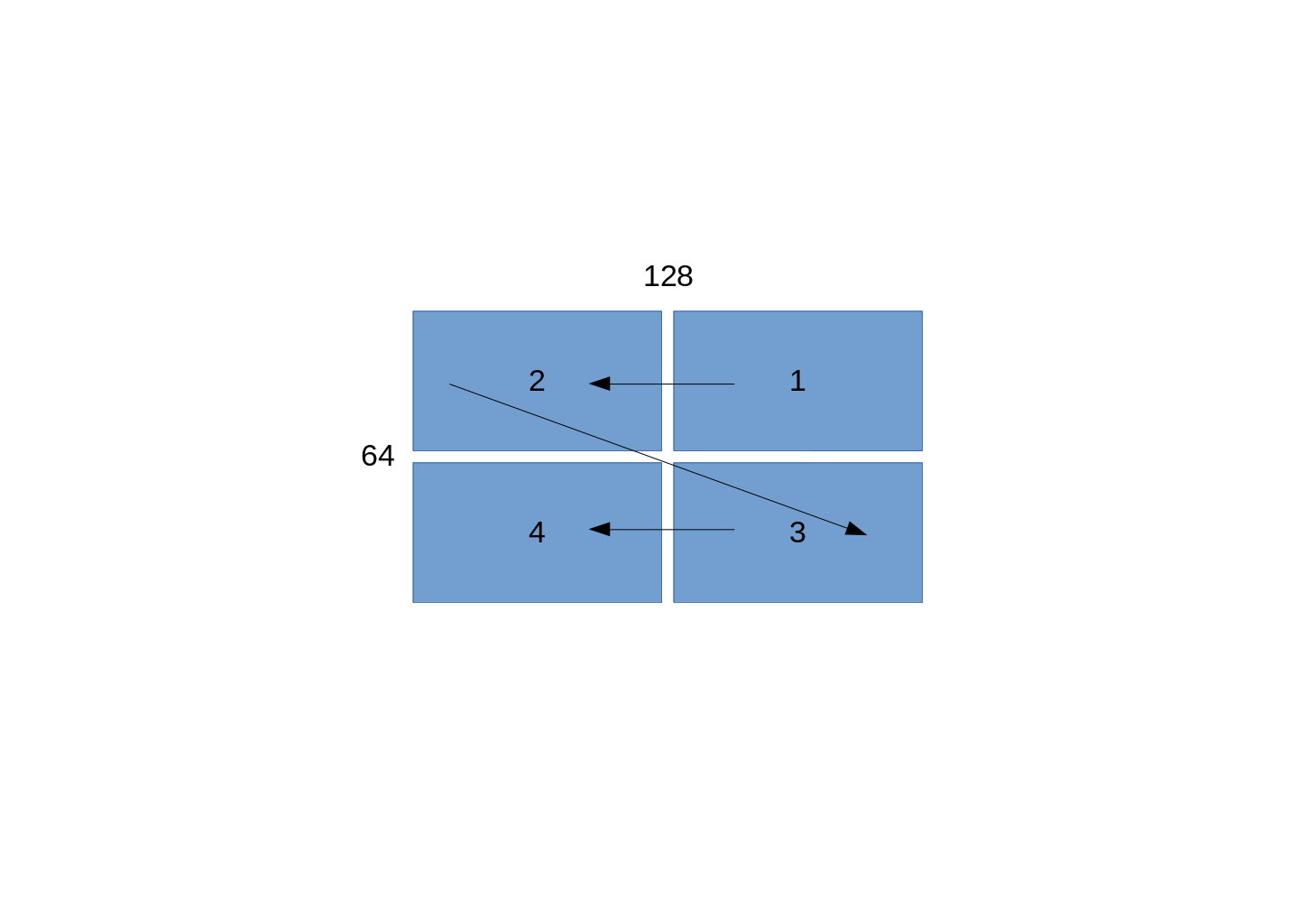 led_matrices_ksnip_20210128-112516.png