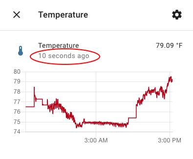 temperature___humidity_Temp_Graph.png