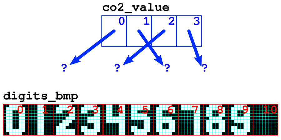 led_matrices_digits_sprite1.png