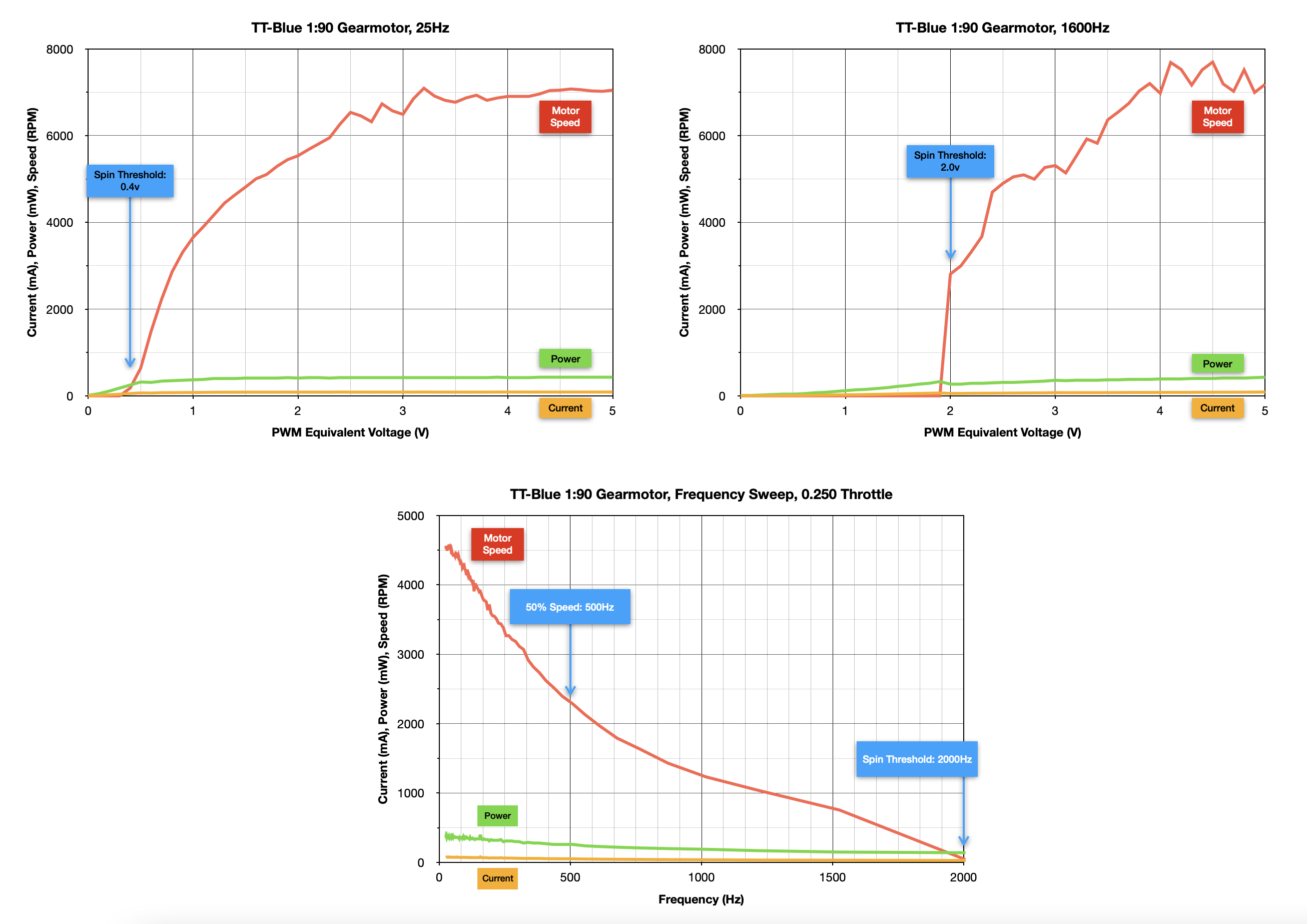 robotics___cnc_TT-Blue_Summary_Graphs.png