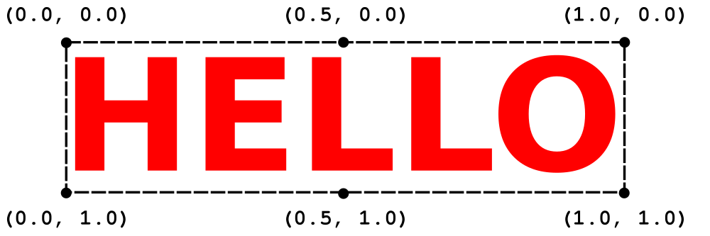 lcds___displays_text_bound.png