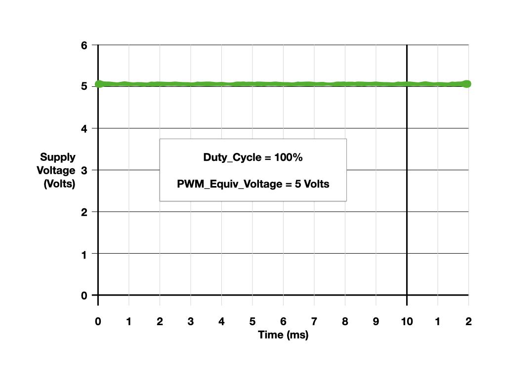 robotics___cnc_PWM_explained.001.jpeg