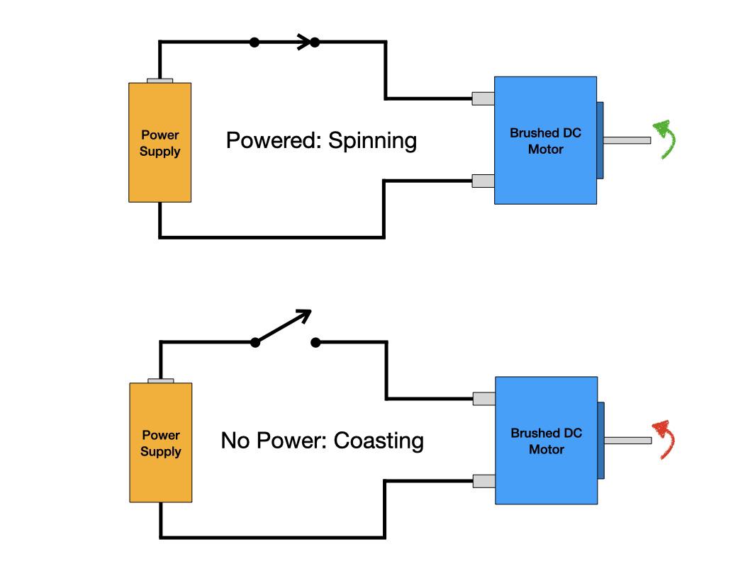 robotics___cnc_motor_switch_model.001_2.jpeg