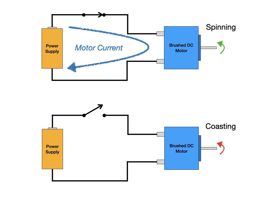 robotics___cnc_motor_switch_model.001.jpeg