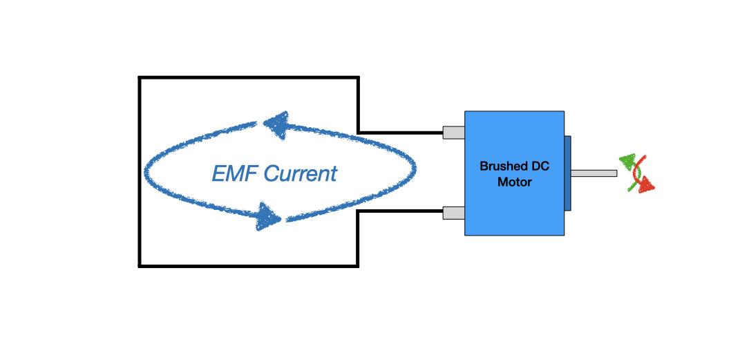 robotics___cnc_motor_back-EMF_model.001.jpeg